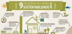 Image result for sustentabilidade infograficos