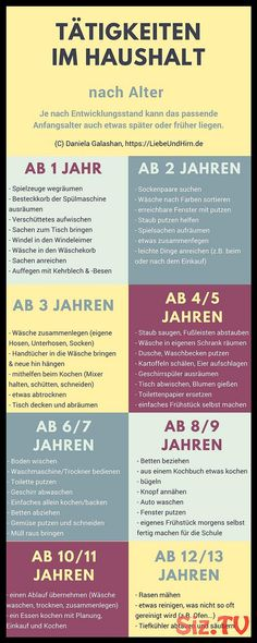 What tasks children can do depending on their age in the household?- Welche Aufgaben Kinder je nach Alter im Haushalt erledigen können Infographic on tasks, activities and duties in the household depending on the age - Bulletins, First Time Moms, Baby Hacks, Baby Sleep, New Moms, Kids And Parenting, Mom And Dad, Good To Know, Montessori