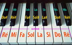 Music Tabs, Music Chords, Music Guitar, Music Music, Piano Lessons, Music Lessons, Guitar Lessons, Solfege Piano, Touches De Piano