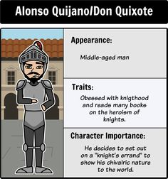 the concept of schizophrenia in the character of don quixote Most of don quixote's characters are developed in their relationship to the protagonist the curate and barber, for example, try so hard to cure the madman that they themselves seem to become the evil magicians who do him the most harm, especially when they disguise themselves as necromancers in order to deliver the hero home in an oxcart.