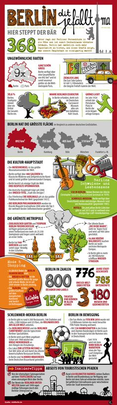 What makes Berlin sympathic. Facts and Figures of Berlin, Germany. World Languages, Foreign Languages, German Resources, Berlin City, Berlin Berlin, Reading Projects, German Language Learning, Learn German, Berlin Germany