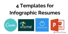 4 examples of infographic resumes from templates anyone can use for free! Do design software needed, just your own creativity! Business Planning, Business Tips, Visual Resume, Job Hunting Tips, Cover Letter For Resume, Cover Letters, Infographic Resume, Job Interview Questions, Career Advice
