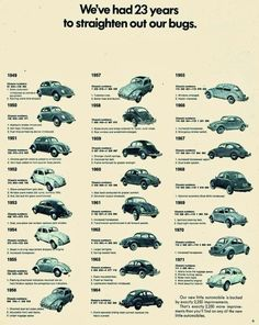 vw beetle identification photos - Google Search