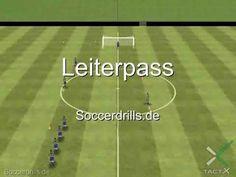Mit Pässen wie auf einer Leiter zu Torschuss - Passen - Fußballtraining auf Soccerdrills.de - YouTube