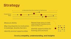 shaping behaviour by design