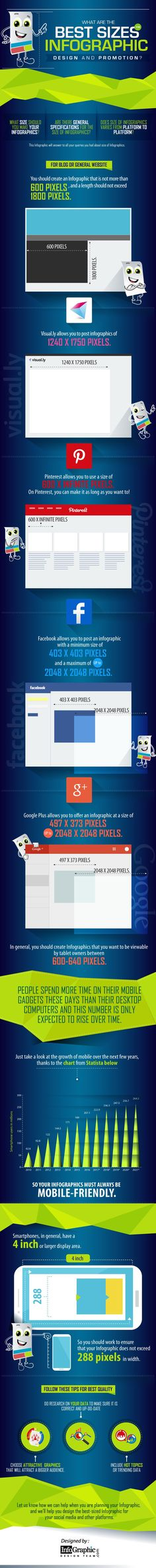 What Are the Best Sizes for Infographic Designs? - #Infographic