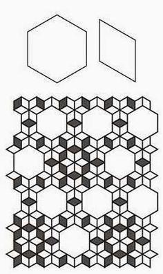 Esquemas de diferentes técnicas de patchwork