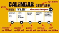 Spartan week: una settimana per dimagrire e tonificare - Workout-Italia