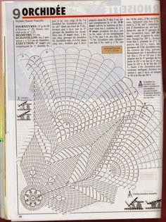 Kira scheme crochet: Scheme crochet no. Crochet Doily Diagram, Crochet Doily Patterns, Thread Crochet, Filet Crochet, Crochet Motif, Crochet Shawl, Crochet Designs, Crochet Doilies, Crochet Stitches