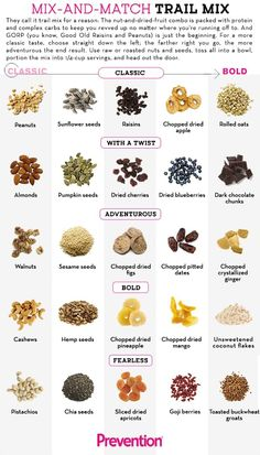 These 3,125 trail mix combos blow GORP out of the water.