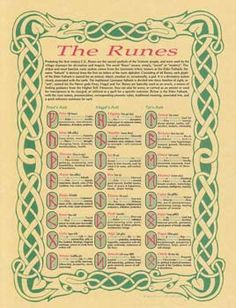Runes Book of Shadows Page Celtic Runes, Norse Runes, Celtic Symbols, Norse Mythology, Wiccan Runes, Celtic Paganism, Ancient Runes, Ancient Alphabets, Celtic Crosses