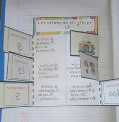 les verbes du 1er groupe French Teacher, Teaching French, Teaching Writing, Core French, French Resources, French Verbs, French Grammar, French Classroom, New Classroom