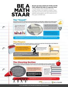 Downloadable Poster: Be a Math STAAR