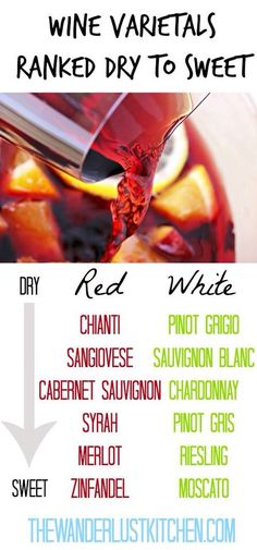 I love this wine cheat sheet! From dry to sweet.