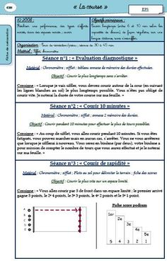Séquence courir au CE1 Language, Classroom, Teaching, Education, Sports, Speed Racer, Hs Sports, Class Room, Sport