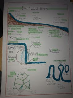 Geography Revision GCSE  River Landforms (long profile, waterfalls and gorges, ox bow lakes and interlocking spurs) 🗺🏞 Gcse Geography Revision, Gcse Revision, Ox, Waterfalls, Hard Rock, Lakes, Study, Profile, River