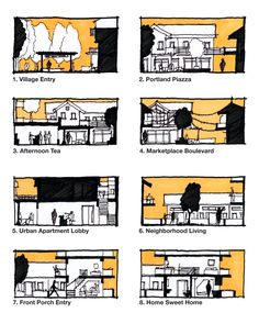 Hand-drawn Sequential Storyboard Study for a Mixed-Use Micro-Living Development   Portland, OR   Spring 2015 Architecture Studio   University of Oregon   Pen & Ink, Marker