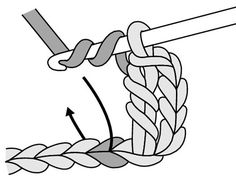 How to Make a Triple Crochet - For Dummies