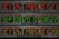Panel del tiempo