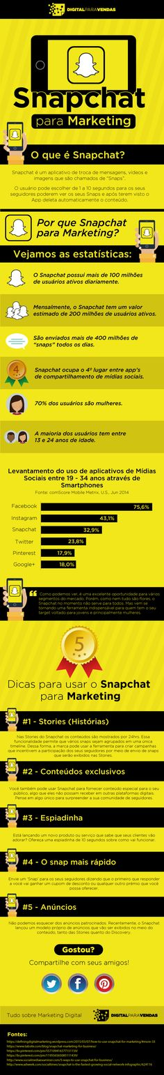 Marketing Digital no Snapchat - Snapchat Marketing