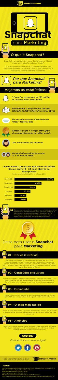 Marketing Digital no Snapchat - Snapchat Marketing