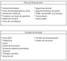 Plan-de-financement-et-Compte-de-résultat