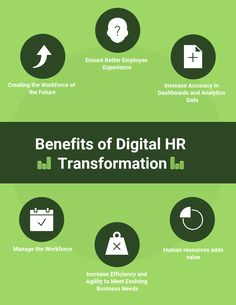 What are the benefits of Digital HR Transformation Time Management Tips, Resource Management, What Is Digital, Powerpoint Background Design, Good Employee, Job Interview Questions, Group Counseling, Employee Engagement, Group Work