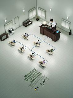 Adeevee - Ministério Público do Trabalho: Organograms