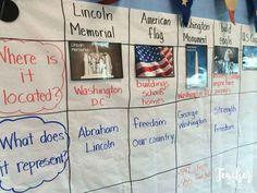 American symbols chart