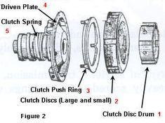 model t transmission