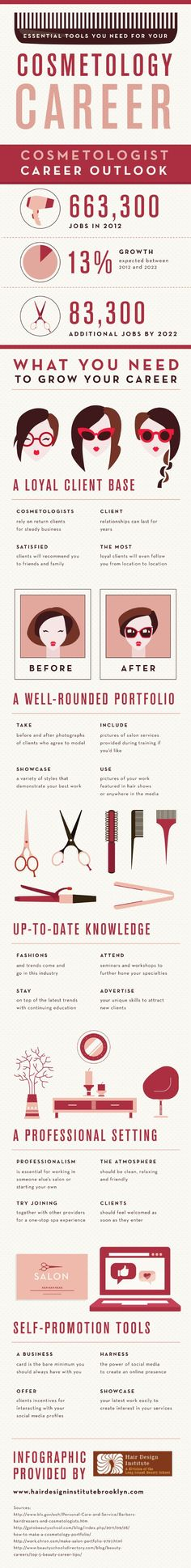 Many savvy cosmetology school graduates succeed in their career field with self-promotional tools. A premier cosmetology school in Brooklyn recommends carrying business cards at all times, interacting with prospective clients on social media, and showcasing their skills. To find out more, review this helpful infographic.: