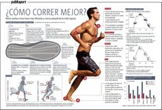 Running tips, Pinear y leer Running Techniques, Runner Tips, Estilo Fitness, Muscle Power, Gym Routine, Functional Training, Sport Body, Martial, Plein Air