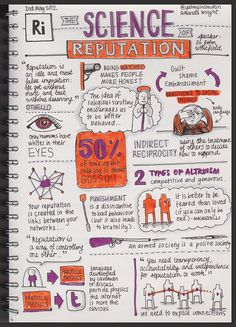 The Science of Reputation @ RIGB | Flickr - Photo Sharing!