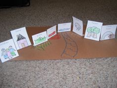 """Map for """"We're Going on a Bear Hunt"""" available at Making Learning Fun. Story Sequencing, Sequencing Activities, Kids Learning Activities, Infant Activities, Fun Learning, Preschool Books, Preschool Themes, Five In A Row, Grande Section"""