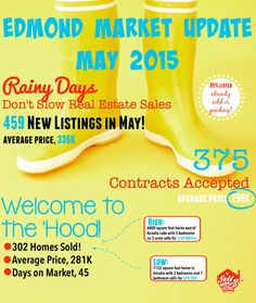 Last month's record rainfall didn't stop the real estate market. Click to see this month's market update for Edmond.