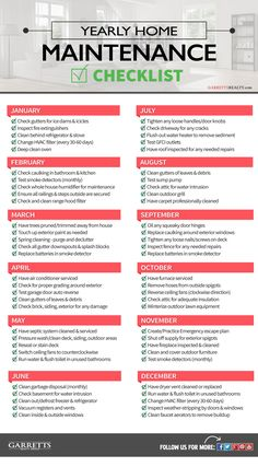 Yearly Home Maintenance Checklist – Home Maintenance New Home Checklist, Fall Cleaning Checklist, House Cleaner Checklist, Fall Checklist, Cleaning Schedule Templates, Spring Cleaning, Home Maintenance Schedule, Hvac Maintenance, Fee Du Logis