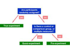 compares and contrasts quantitative and qualitative approaches psychology essay Four qualitative approach comparison  place in psychology let us begin by exploring the realm of quantitative research and then move on to qualitative research .