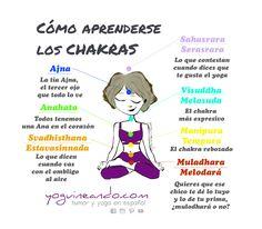 Dime la verdad, ¿te sabes los chakras? Yo estuve un tiempo esforzándome por memorizarlos hasta que decidí encontrar una forma de recordar nombre, localización y función fácil y rápidamente. El resultado para algunos chakras no es el más políticamente correcto pero ahora ya no se me van a olvidar   Si quieres leer el artículo entero, visita mi blog www.yoguineando.com o haz click el link de la bio.  Humor y yoga en español, Yoguineando.
