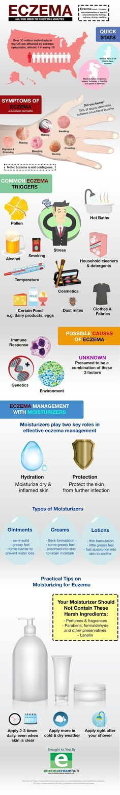 All You Need to Know About Eczema in 5 Minutes #EczemaFeet