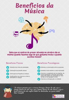 Benefícios da música #oficinadepsicologia All About Music, Neuroscience, Study Tips, Art Therapy, Reiki, Good To Know, Psychology, Coaching, Stress