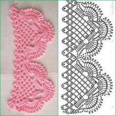Learn to Crochet – Crochet Wave Fan Edging. How I made this wave fan edging border stitch. Crochet Border Patterns, Crochet Boarders, Crochet Lace Edging, Doily Patterns, Thread Crochet, Crochet Trim, Irish Crochet, Crochet Shawl, Crochet Doilies