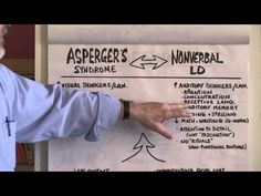 Useful video as this issue comes up a lot and is commonly confused, as well as NVLD and emotional disorders.