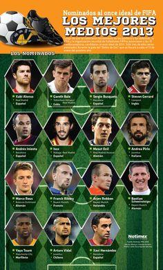 Los mejores medios del Fútbol 2013 – :: NotiMX | Gaceta Informativa ::
