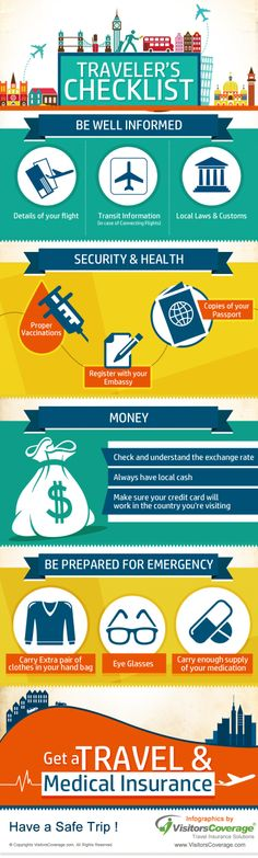 Traveler's Checklist   #infographic #Travel #Checklist #TravelHacks