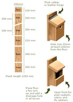 Nest box diagram and details on how to make.