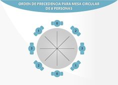 Montajes de... Mesa circular
