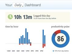 The Ultimate Guide to Use Rescue Time App to Track Productivity Productivity Apps