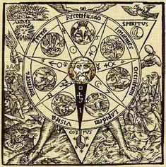 The Se7en Hermetic Principles of The Kybalion