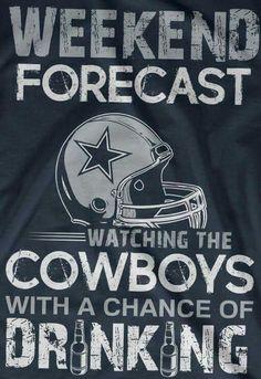 Fans of the Dallas Cowboys - Community - Google+