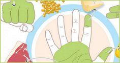 Azért, hogy fogyjunk, nem feltétlenül kell súlyos önmegtartóztatást gyakorolni, illetve lemondani kedvenc ételeinkről. Az egészséges fogyás titka az étel mennyisége, amit az adott alkalomkor elfogyasztunk. A Guard Your Health nevű tudományos újságban jelent meg egy cikk, mely szerint a modern kor embere egyszerűen túleszi magát. Most egy nagyon egyszerű módszert mutatunk, aminek segítségével te is …